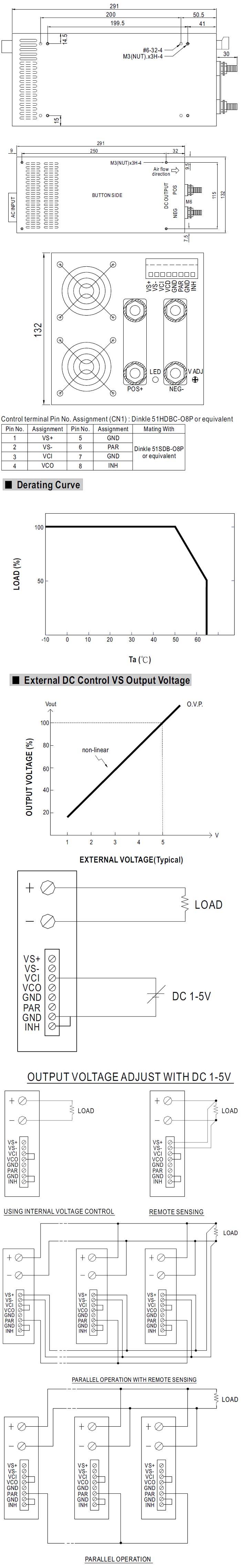 输入ac220v,输出dc27v,电流55a,最大功率1500w.